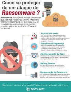 Como se proteger de um ataque de Ransomware ?